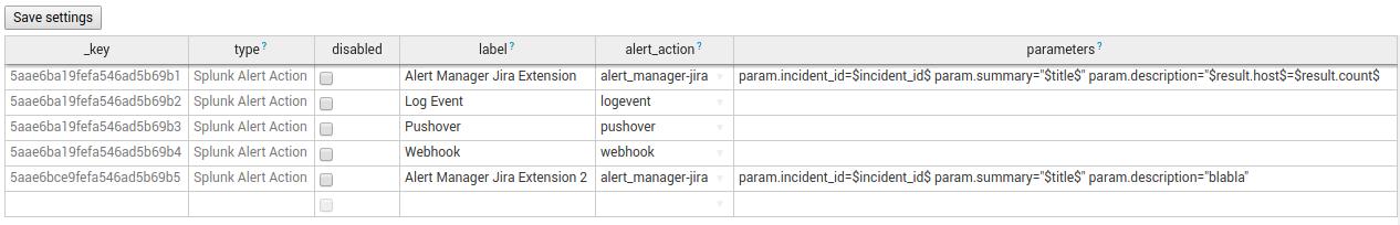 Configuration - Alert Manager